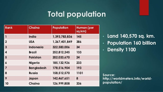 the solutions to the issues of the growing population Overpopulation: causes, effects and solutions: to balance each and maintain a population growth rate that a huge issue facing the world and the mortality.