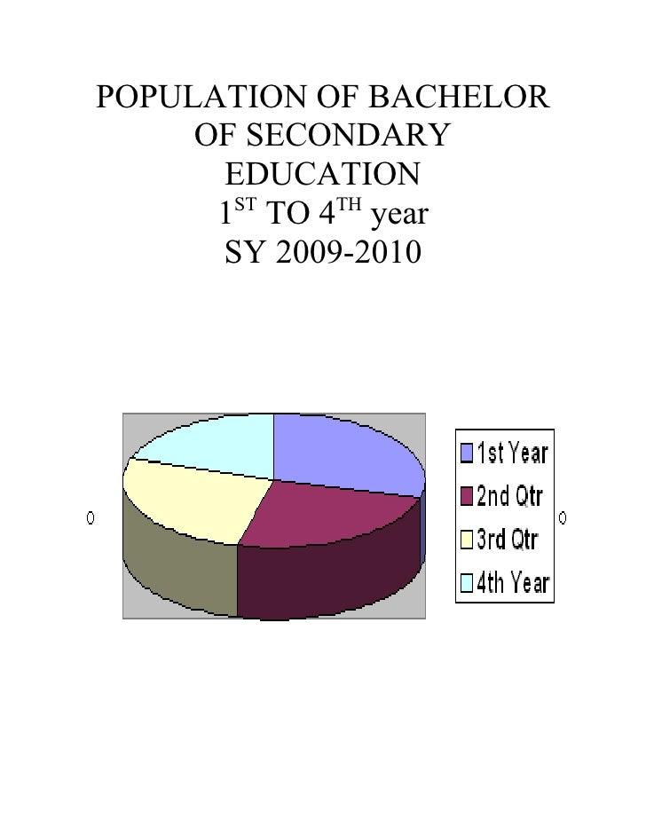 Population Pie Chart