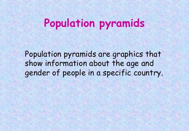 Population pyramids are graphics that show information about the age and gender of people in a specific country. Populatio...