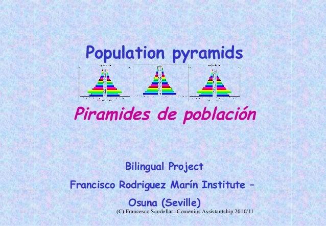 (C) Francesco Scudellari-Comenius Assistantship 2010/11 Population pyramids Piramides de población Bilingual Project Franc...