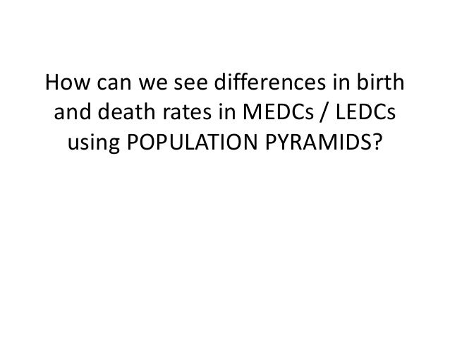 How can we see differences in birth and death rates in MEDCs / LEDCs using POPULATION PYRAMIDS?