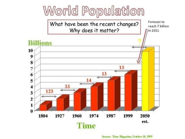 What have been the recent changes?Why does it matter?Forecast toreach 7 billionin 2011