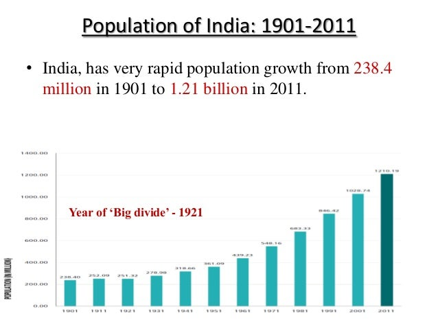 population increase in india essay Different schools of thoughts in economics have analyzed the relationship between population growth and economic development the debate on the relationship was pointed in malthusian population trap (1798.