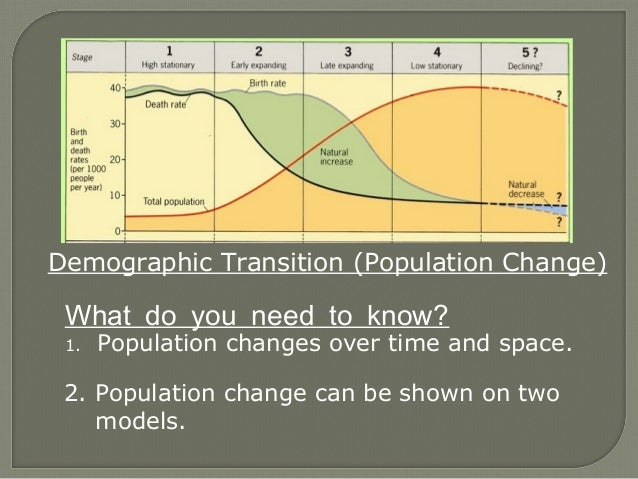 Demographic Transition (Population Change)  What do you need to know? 1.  Population changes over time and space.  2. Popu...