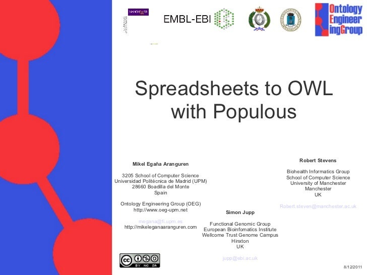 Spreadsheets to OWL with Populous 8/12/2011   Mikel Egaña Aranguren 3205 School of Computer Science Universidad Politécnic...