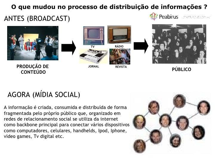 O que mudou no processo de distribuição de informações ? ANTES (BROADCAST) AGORA (MÍDIA SOCIAL) PRODUÇÃO DE  CONTEÚDO TV R...