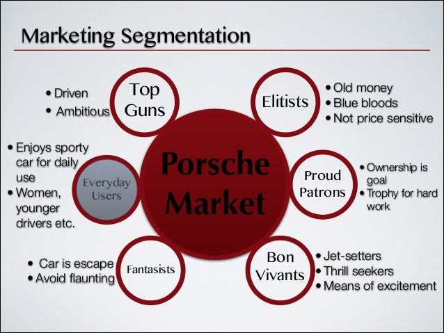 marketing mix for porsche Read this essay on marketing porsche this strategy aligns with porsches existing marketing mix, and will generate the company additional revenues.