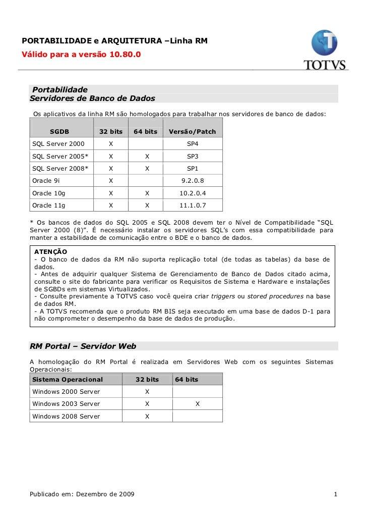 PORTABILIDADE e ARQUITETURA –Linha RM Válido para a versão 10.80.0     Portabilidade  Servidores de Banco de Dados    Os a...