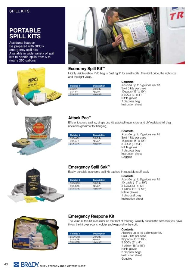 Portable spill kits