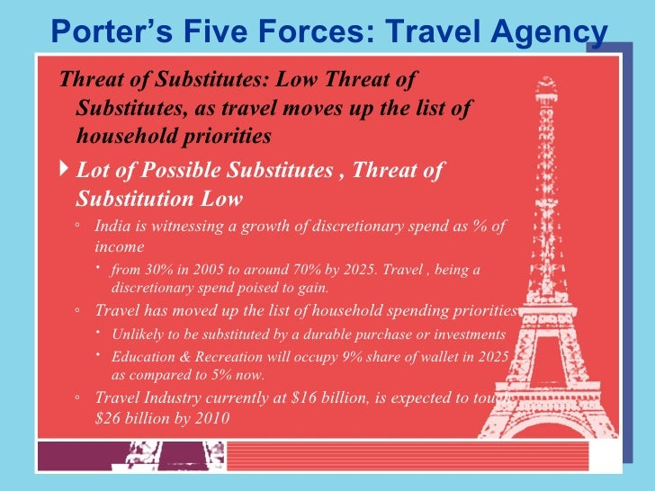 porter 5 force on travel industry