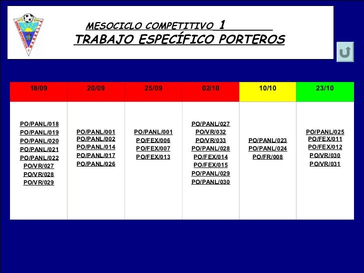 1                MESOCICLO COMPETITIVO              TRABAJO ESPECÍFICO PORTEROS  18/09         20/09         25/09        ...