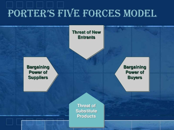 Porter's Five Forces Model (Porter Analysis) of Avon