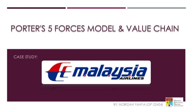 malaysia airlines system berhad five porter forces Strategy analysis swot analysis porter five bcg matrix tows analysis pestle analysis  mas strategic management presentation  malaysia airlines system hrm.
