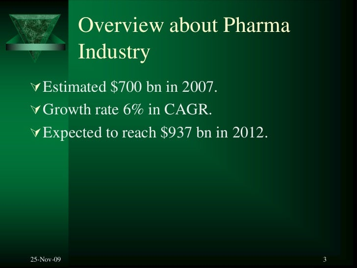 porters five forces on pharmaceutical industry in bangladesh For industry analysis michael porters five forces model is used as a framework to  analyze the pharmaceutical industry of bangladesh today industry.