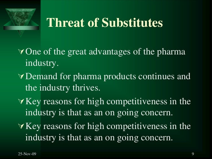 porters five force model of indian pharma industry