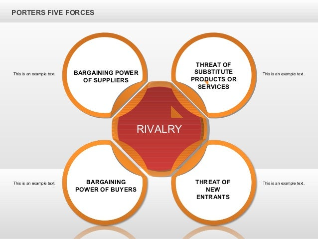 ongc porter 5 forces Porter's five forces framework is one useful strategic tool to evaluate potential  opportunities and threats/risks for the oil and gas industry.