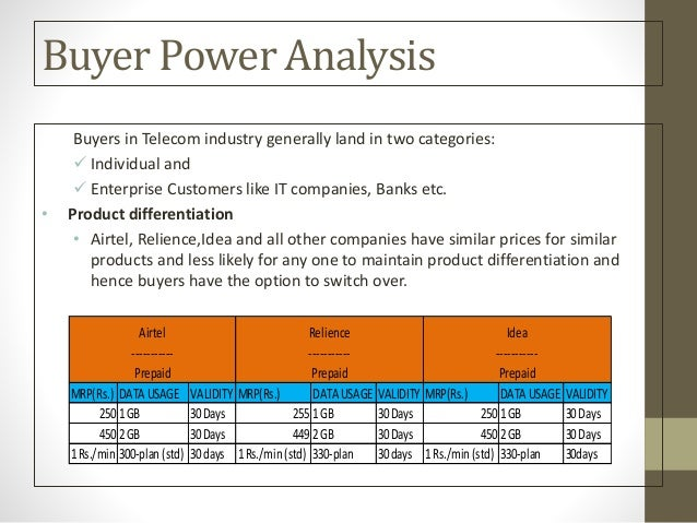 porters five forces for telecom industry in india According to porter's five forces analysis, buyers use bargaining power to force price the result is diminished industry profitability porter's five forces.