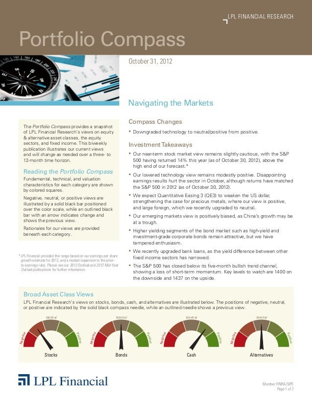 LPL FINANCIAL RESEARCHPortfolio Compass                                                                                 Oc...