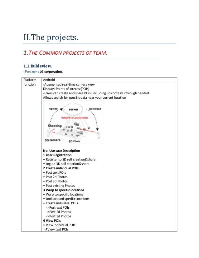 II.The projects.1.THE COMMON PROJECTS OF TEAM.1.1.Bubleview.-Partner : LG corporation.Platform     Androidfunction     -Au...