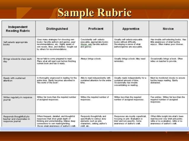 rubric creative writing portfolio Developing rubrics creating rubrics  creative thinking (palomar)  writing rubric (roanoke college fipse grant project.