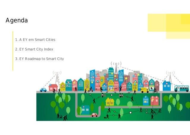 1. A EY em Smart Cities 2. EY Smart City Index 3. EY Roadmap to Smart City Agenda