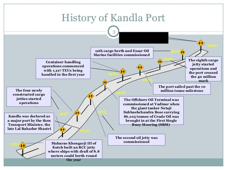 significance study of kanlda port This infographic intends to compare the growth of kandla and mundra port depicting how mundra overtook the union government controlled kandla port in terms of cargo handled this serves as a good example of how corporatization has been the key to success for the mundra port and it has been able to become the no 1 port of india leaving kandla behind.