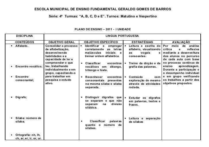 """ESCOLA MUNICIPAL DE ENSINO FUNDAMENTAL GERALDO GOMES DE BARROS                                Série: 4ª Turmas: """"A, B, C, ..."""