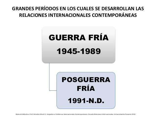 GRANDES PERÍODOS EN LOS CUALES SE DESARROLLAN LAS RELACIONES INTERNACIONALES CONTEMPORÁNEAS Material didáctico. Prof. Bris...