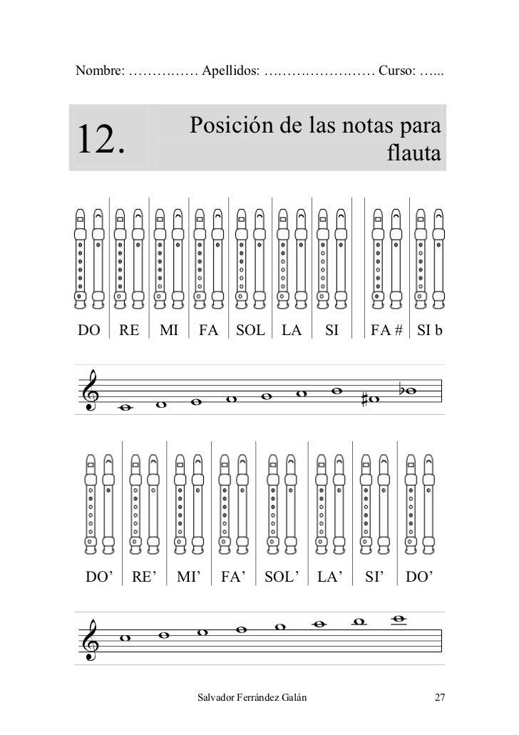 Nombre: …………… Apellidos: …………………… Curso: …...                   Posición de las notas para12.                             ...