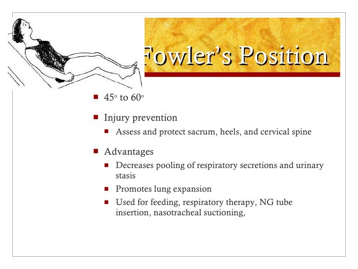 Fowlers Position Degrees Fowler 39 s Position