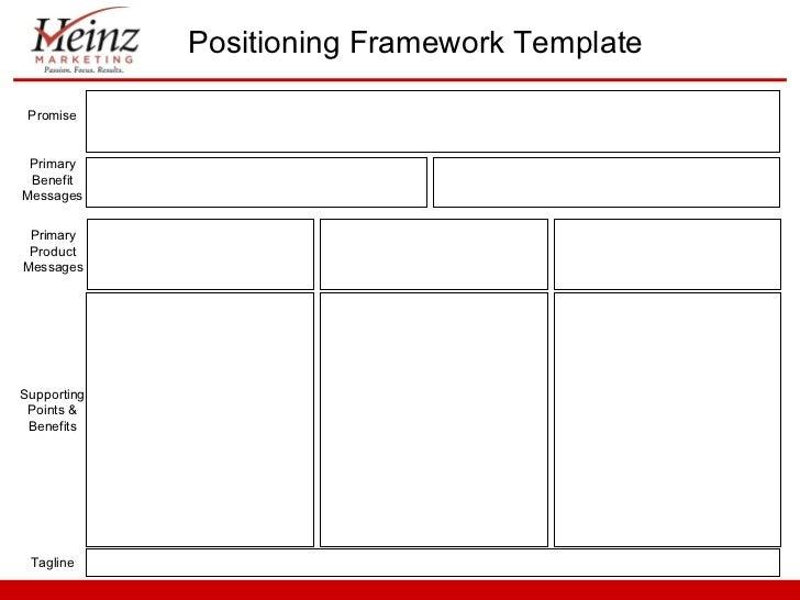 positioning framework template. Black Bedroom Furniture Sets. Home Design Ideas