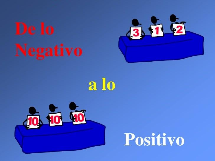 De loNegativo           a lo                  Positivo