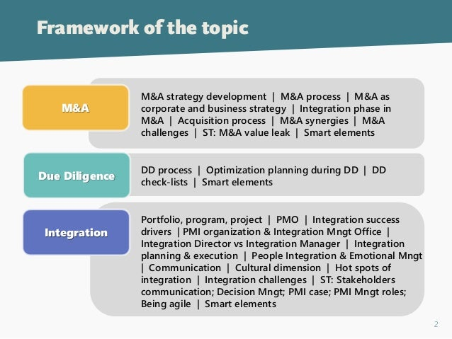 organizational communication the culture integration This works adopts a multidisciplinary approach to corporate communication, including management communication, public relations, organizational behavior and change, marketing communication, and advertising the many-faceted approach adopts the perspective of a practicing communications professional, emphasizes corporate branding, and focuses on.