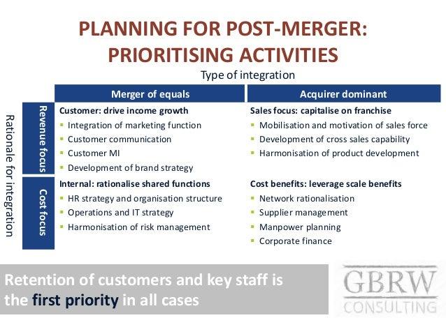 M&a business plan