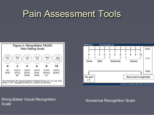essay pain assessment tools The causes and symptoms of chronic and acute pain are detailed, along with the  different assessment tools that can be used and for which.