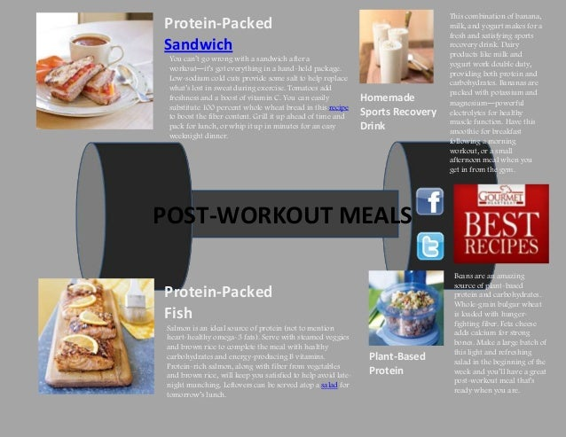 POST-WORKOUT MEALSYou can't go wrong with a sandwich after aworkout―it's got everything in a hand-held package.Low-sodium ...