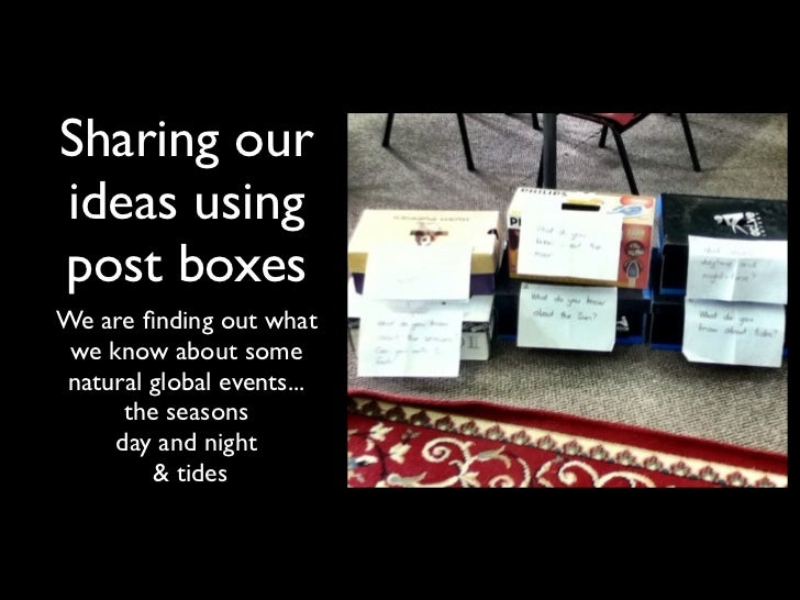 Sharing ourideas usingpost boxesWe are finding out what we know about somenatural global events...      the seasons     day...