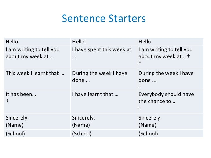 Good starters for essays