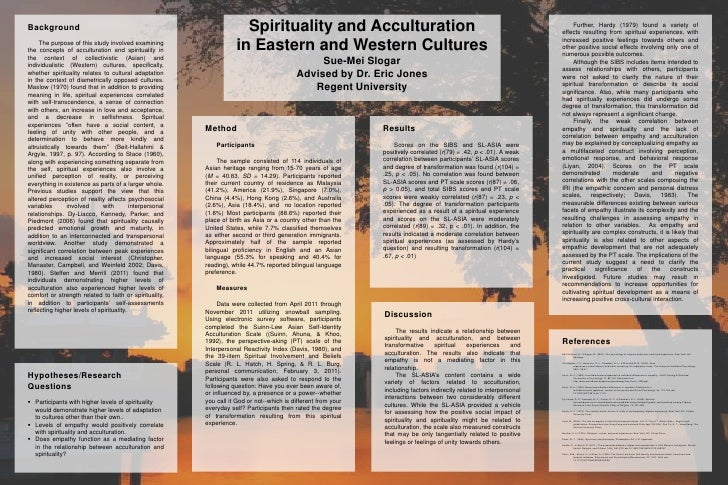 Background                                                             Spirituality and Acculturation                     ...