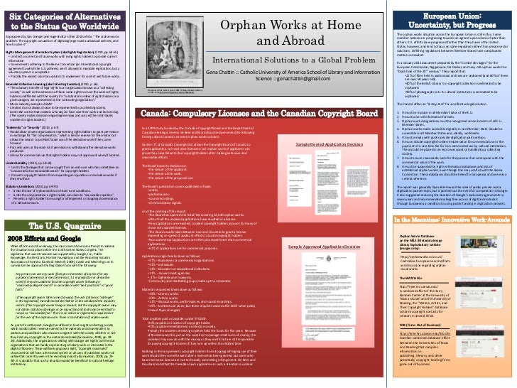 Orphan Works at Home and Abroad