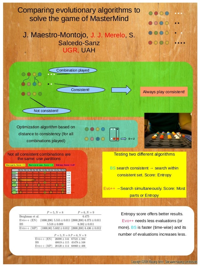 Comparing evolutionary algorithms to               solve the game of MasterMind                   J. Maestro-Montojo, J. J...