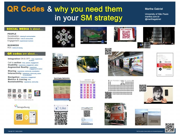 """Poster """"QR Codes & why you need them in your social media strategy"""", by Martha Gabriel"""