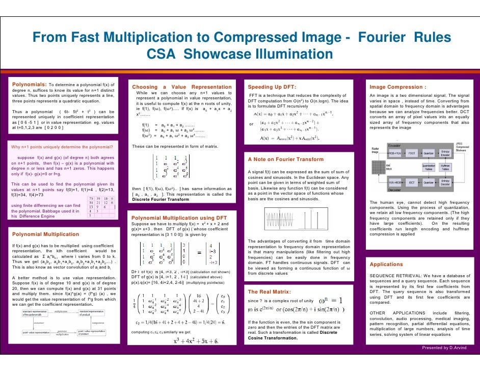 From Fast Multiplication to Compressed Image - Fourier Rules                             CSA Showcase Illumination Polynom...