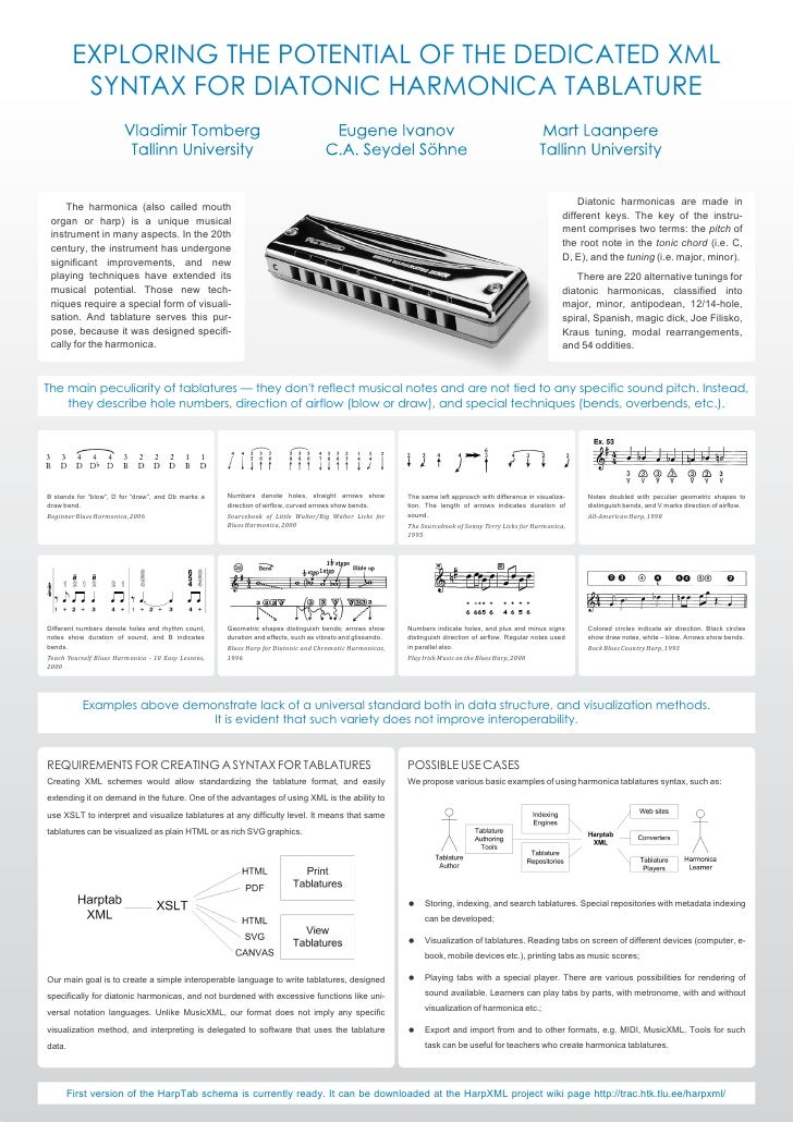 EXPLORING THE POTENTIAL OF THE DEDICATED XML        SYNTAX FOR DIATONIC HARMONICA TABLATURE     The harmonica (also called...