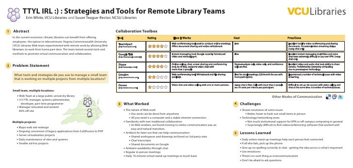 TTYL IRL :) : Strategies and Tools for Remote Library Teams               Erin White, VCU Libraries and Susan Teague-Recto...