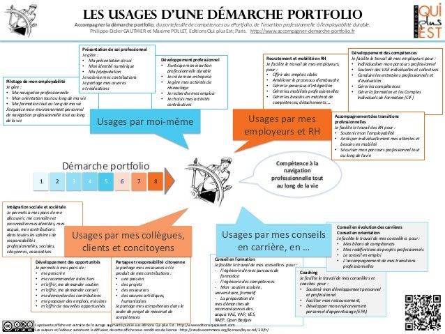 Les usages d'une démarche portfolio                                       Accompagner la démarche portfolio, du portefeuil...