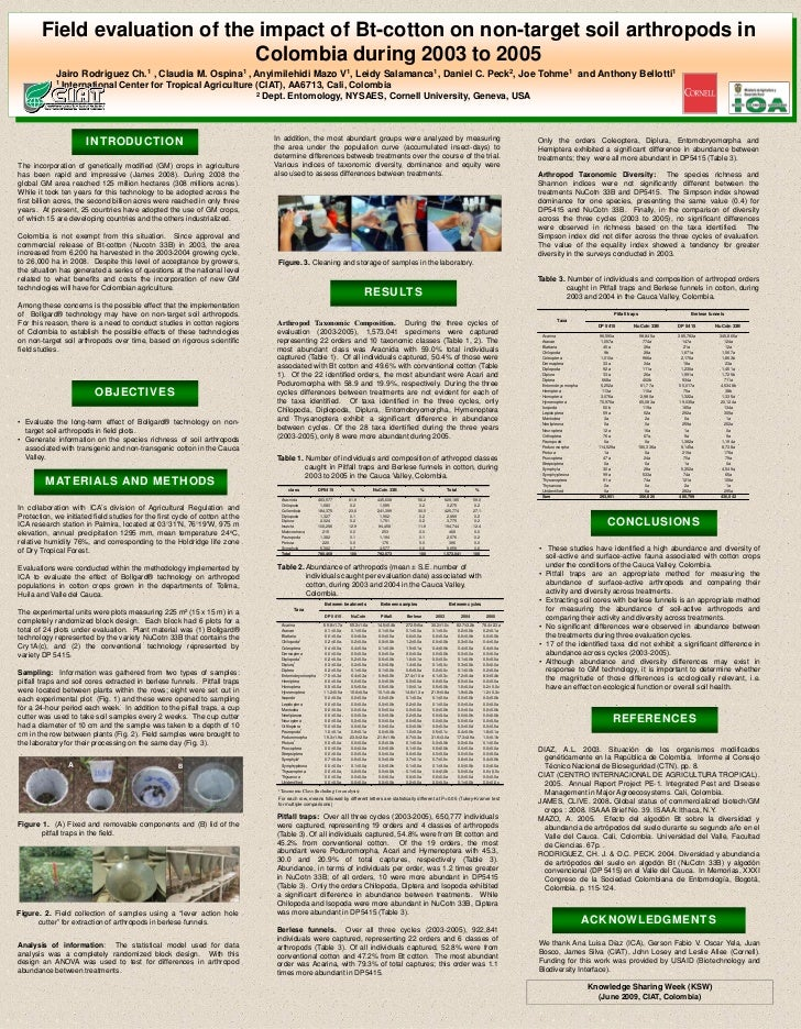 Field evaluation of the impact of Bt-cotton on non-target soil arthropods in                                Colombia durin...