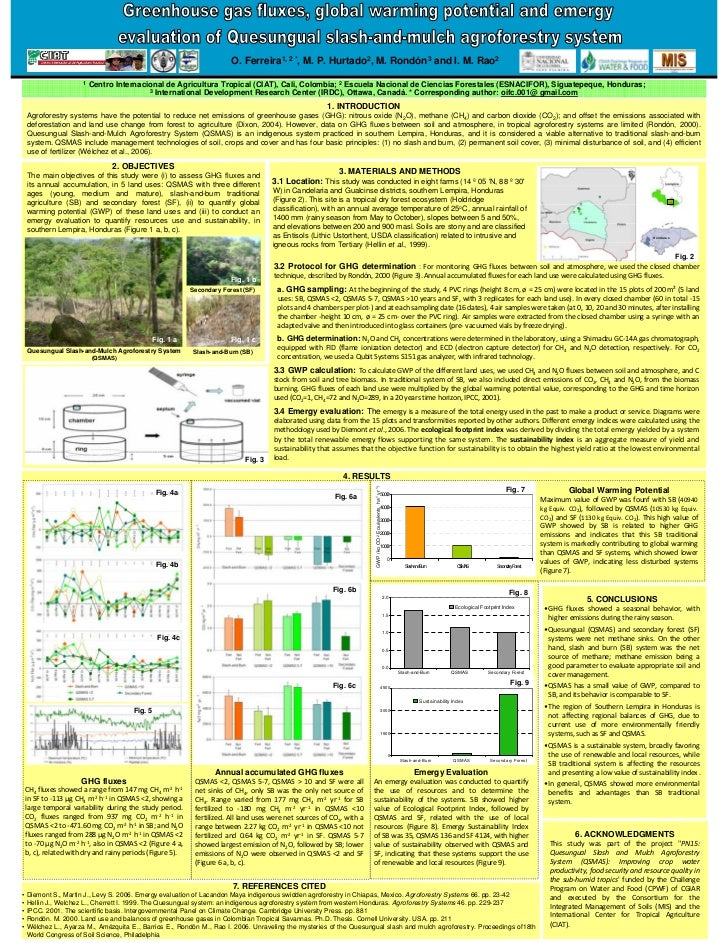 Poster56: Greenhouse gas fluxes, global warming potential and emergy evaluation of Quesungual slash-and mulch agroforesty system