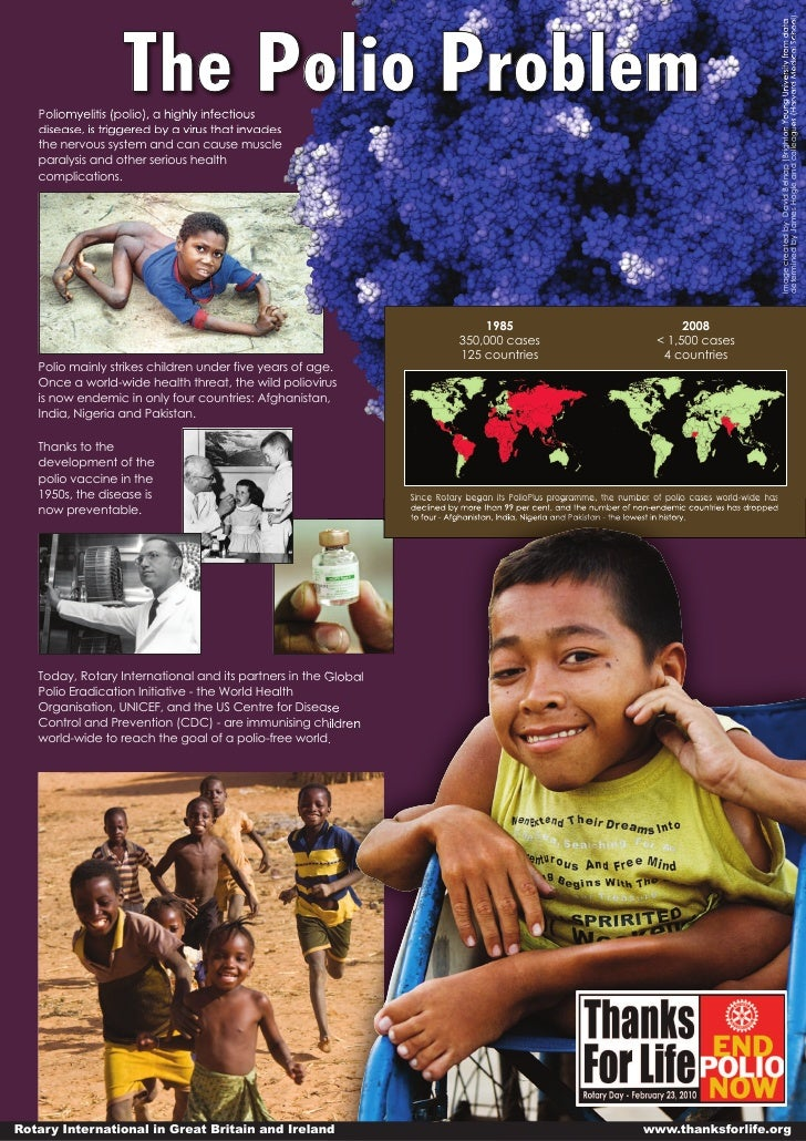 The Polio Problem - Poster