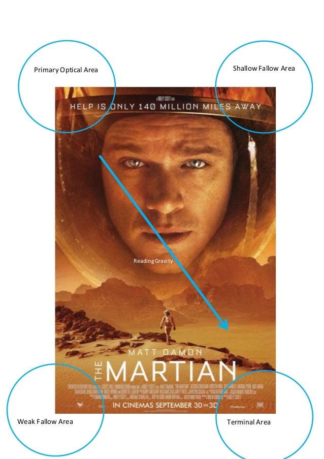 Movie poster free